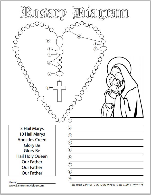 Rosary Diagrams And Rosary Cards To Print