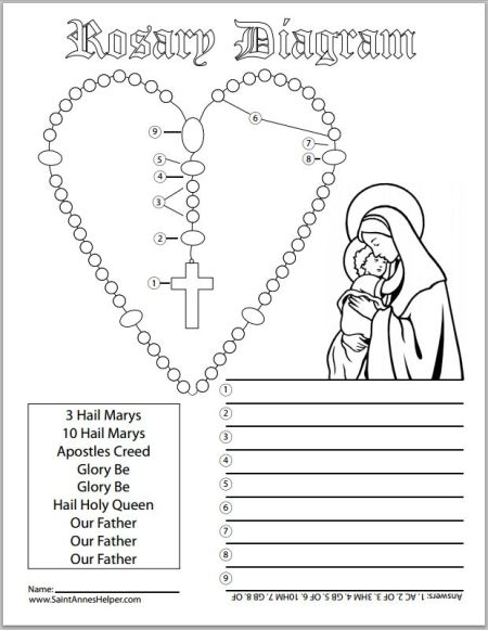 Choose a printable Rosary diagram Catholic catechism class. Great with the Baltimore Catechism.
