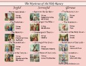 Free Rosary Card PDF with the Fifteen Mysteries of the Rosary pictures, titles and virtues, prayers on the back. Rosary diagram and coloring.