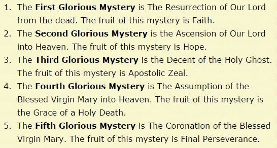 Rosary Mystery Fruits: Glorious