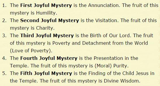 Catholic Rosary Audio Download or CD: Joyful Mysteries With Fruits of the Rosary