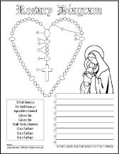 Printables Parts Of The Rosary Worksheets 6 rosary diagrams and cards to print free printable catholic diagram worksheet label the prayers color picture of mary